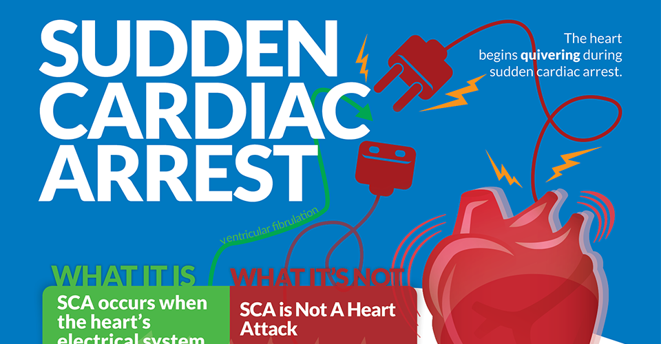 http://www.roanokecpr.com/october-is-sudden-cardiac-arrest-awareness-month/