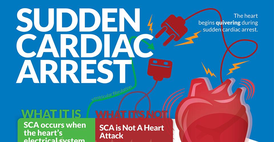 http://www.roanokecpr.com/october-is-sudden-cardiac-arrest-awareness-month/